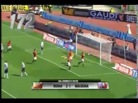 Francesco Totti 201 Gol in Serie A - Sky Sport