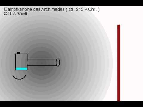 Dampfkanone des Archimedes