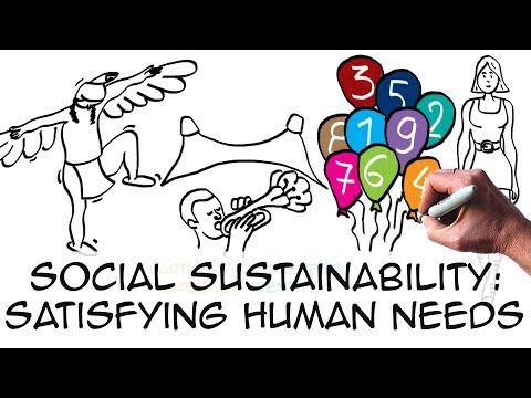Menselijke Basisbehoeften