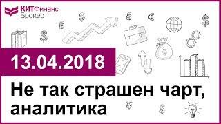 Не так страшен чарт, аналитика - 13.04.2018; 16:00 (мск)