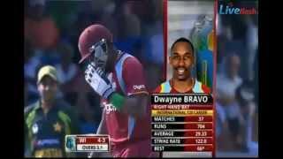 Pakistan Vs West Indies 2nd T20 28 July 2013 - Pak Vs WI 2nd T20 28 July 2013 Highlights WI Batting