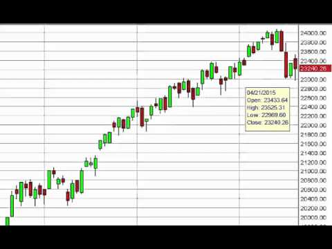 FTSE MIB Technical Analysis for April 22 2015 by FXEmpire.com