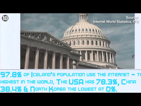 10 Mind Blowing Facts About The Internet