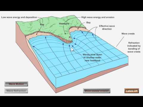 Wave refraction youtube for Ocean definition geography