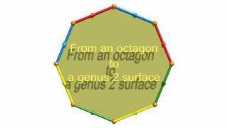 From an octagon to a genus 2 surface - Mathlapse