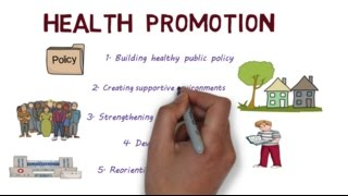 An introduction to Health Promotion and the Ottawa charter