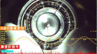 ハイスピードカメラ+データロガー 「ベアリングの異音解析」
