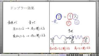 高校物理解説講義:「ドップラー効果」講義4