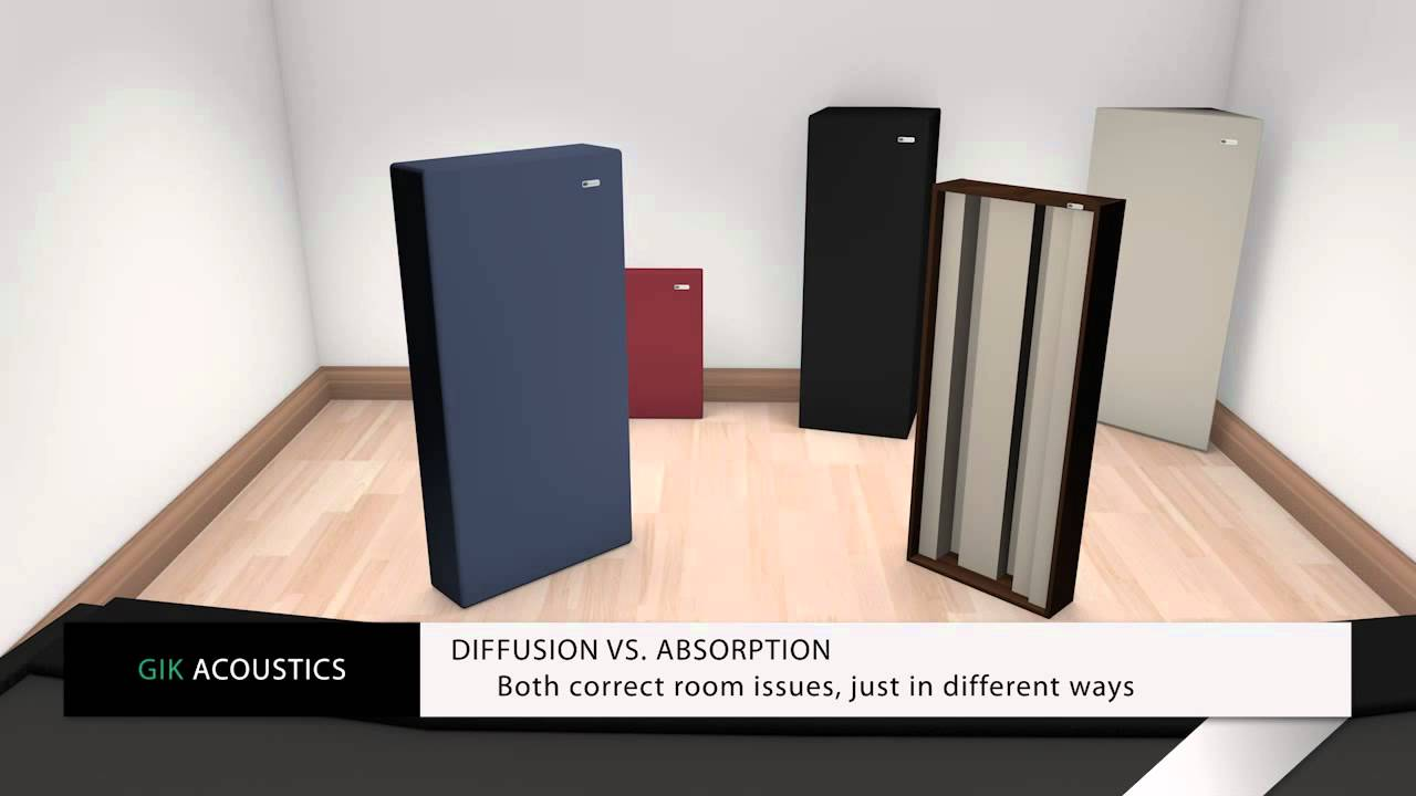 Gik Acoustics The Basics Bass Traps Diffusion Panels