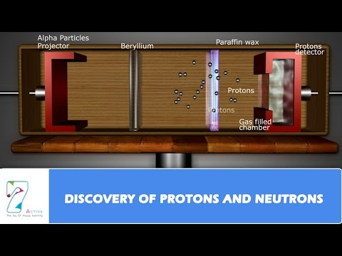 discovery of protons Discovery of protons photographic plates (negatives) contain chemicals that change their composition when exposed to light - hence photography is possible as a result of the chemical change it is easy to detect and then permanently capture a fleeting image that only lasts a fraction of a second.