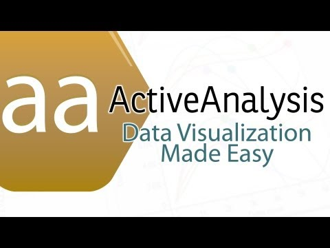 Data Visualization Made Easy