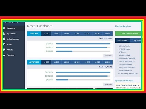 How To Make Money Online From Home 2017 - How I Created Six Business From Home