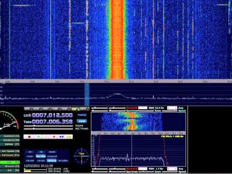 Decoding CW On Shortwave