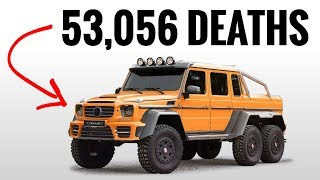 The 10 Deadliest Luxury Cars on Earth!!