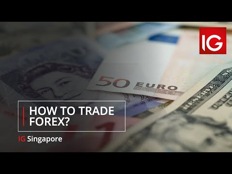 What is Forex & How Does it Work?