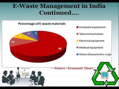 e waste management market is expected to E-waste market analysis, market  application analysis, regional outlook, competitive strategies and  these reasons are expected to drive the e.