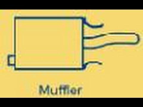 DIY Muffler Save $350