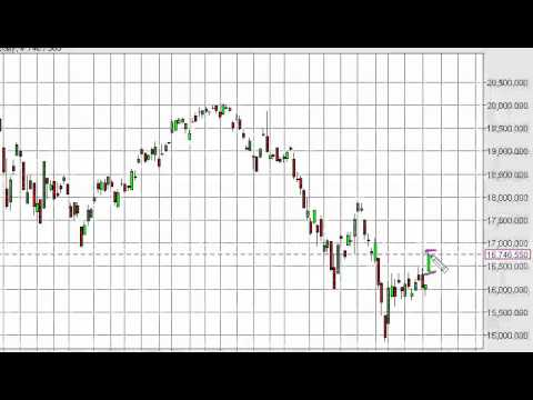 Nikkei Technical Analysis for March 3 2016 by FXEmpire.com