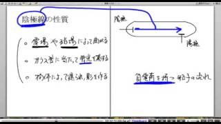 高校物理解説講義:「電子の発見」講義2