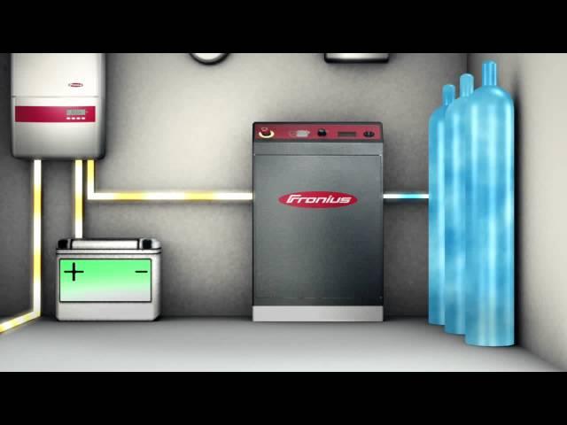 Werbevideo Fronius: Solarstrom als Wasserstoff langzeitspeichern