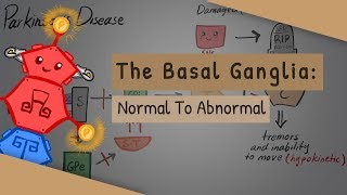 The Basal Ganglia: Normal to Abnormal
