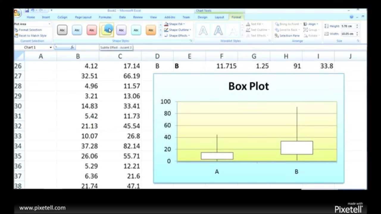 Box Plot Excel 2010 Template