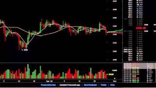 download lagu Cara Mudah Analisa Trading Bitcoin gratis