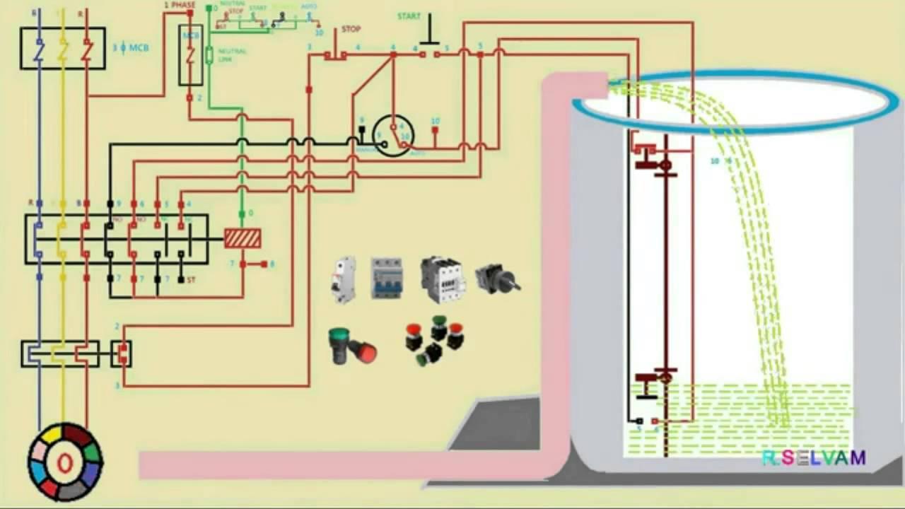 Wiring Diagram Listrik 3 Phase : Phase motor control diagram electrical
