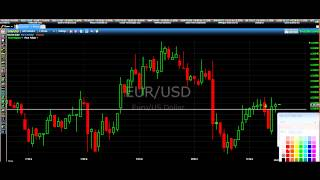 Binary Options - Live Trade EURUSD