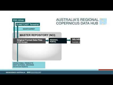 Australia's Regional Copernicus Data Access/Analysis Hub Initiative