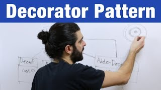 Decorator Pattern – Design Patterns (ep 3)