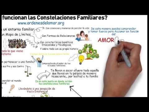 ¿Cómo Funcionan  Las Constelaciones Familiares?