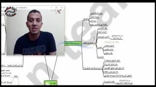 للمحاسبين: طريقة ابداعية رائعة لشرح معيار (2)  المخزون - معايير المحاسبة المصرية - IAS 2