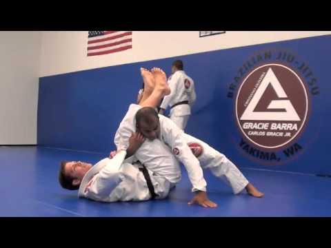 Gracie Triangle Choke Guard Triangle Choke