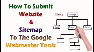 How To Submit Sitemap & Website To Google Webmaster Tools 2018 ?