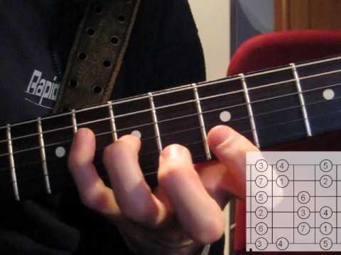 Clases Guitarra Eléctrica - Los Modos (M-6) - Arpegios - Rock & Roll para Muñones