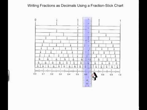Fractions to Decimals - Stick Chart - YouTube