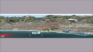 T-C350 surveillance system -- Aerostat