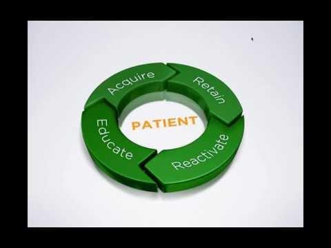 Webinar - Growing Medical Practice Revenues With Effective Patient Communication