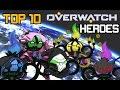 Top 10 Favorite Overwatch Heroes