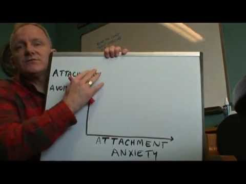 Maunder and Hunter: Intro to Adult Attachment