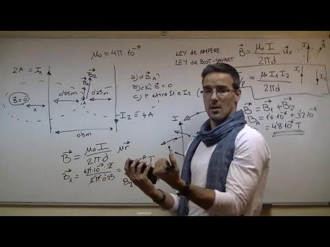 FISICA Ley de Biot Savart  2ºBACHI unicoos campo magnetico Ampere