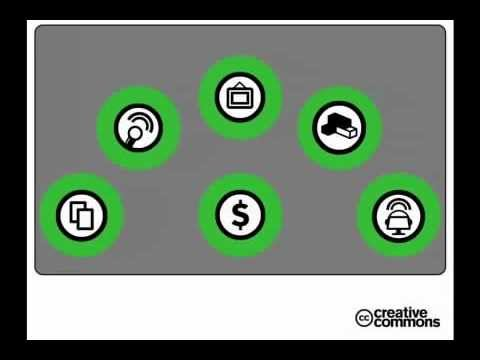 What is Creative Commons License? Music Videos