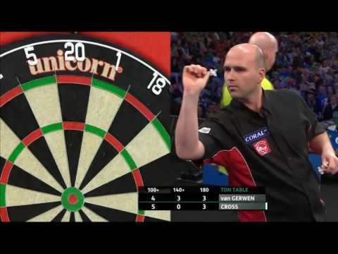 á´´á´° Michael Van Gerwen vs Robert Cross | 2016 UK Open PDC Darts Last 32