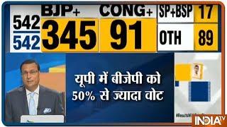 Lok Sabha Election Results 2019 | UP में PM Modi के नाम पर BJP को मिले 50% से ज्यादा वोट