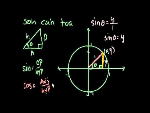 Тригонометрия — Уроки