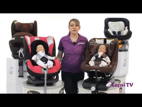 Видео как выбрать автокресло для новорожденного
