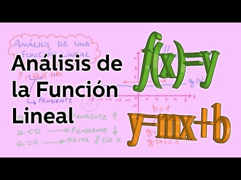 Análisis de una función lineal - Cálculo - Educatina