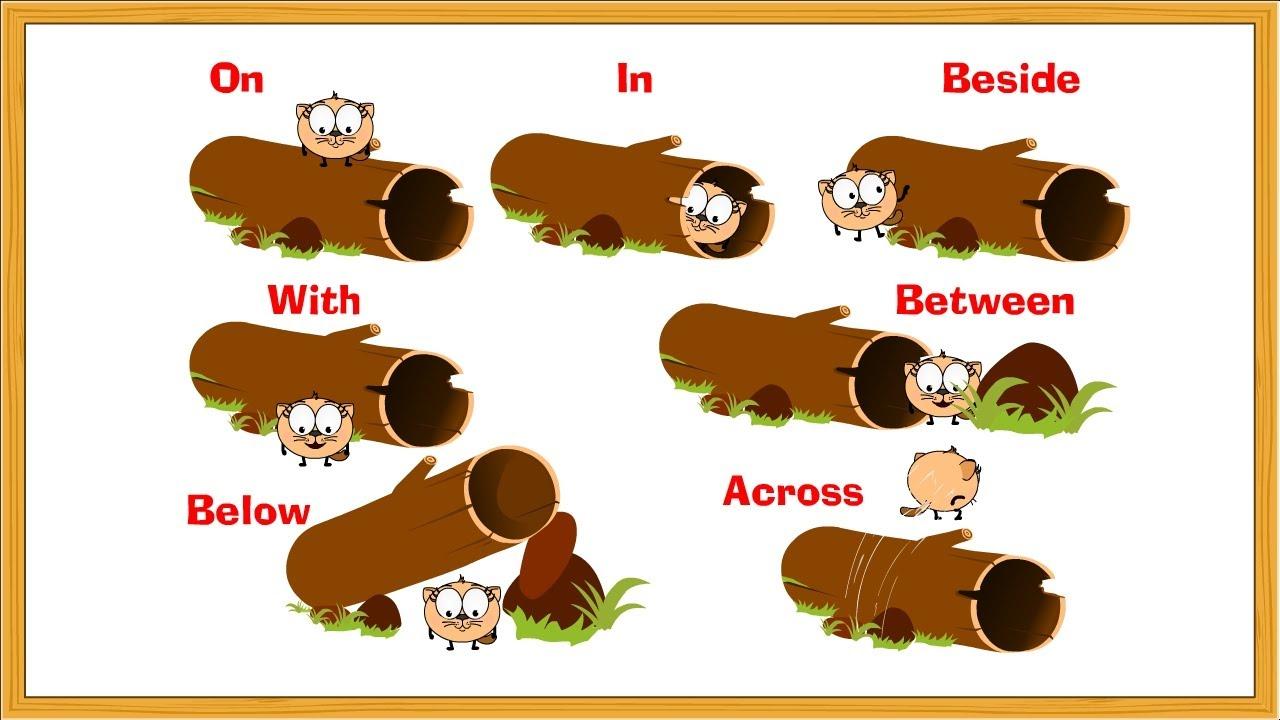 Preposition Under Clipart Learn Prepositions