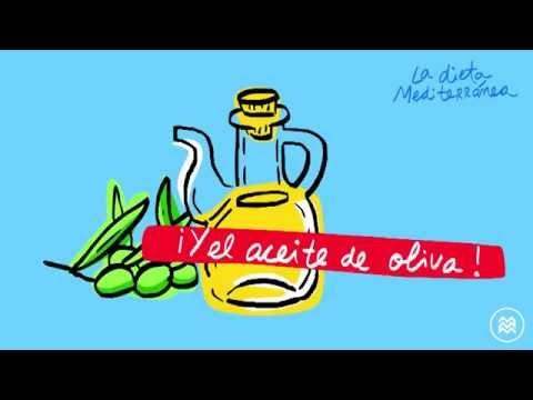 Dieta Mediterránea - Consejos Dieta Saludable